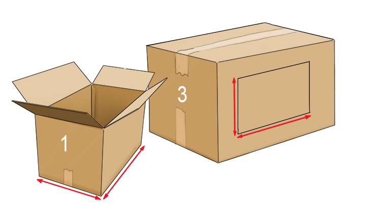Measure around the base of box 1 and draw a rectangle the same size on the large face of box 3: