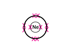 Image showing the electron arrangement of Neon (2,8)
