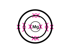 Image showing the electron arrangement of Magnesium (2,8,2)