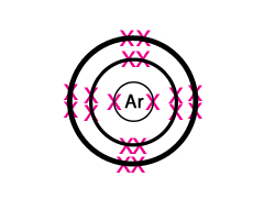 Image showing the electron arrangement of argon (2,8,8)