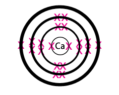 Image showing the electron arrangement of potassium (2,8,8,1)