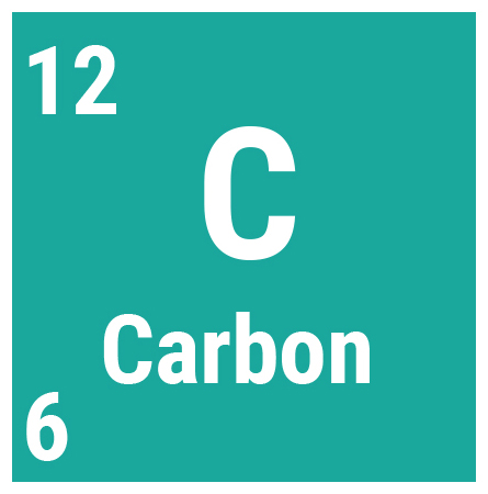 Carbon has mass number is 12 meaning the relative mass is 12