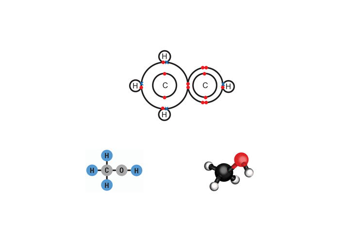 Methanol molecular structure has 1 carbon atom 1 oxygen atom and 4 hydrogens