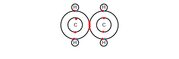 Ethene atomic shell bonding's