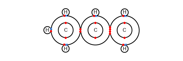 Propene atomic shell bonding's