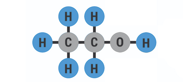 Structure of ethanol molecule showing the bonds between the carbon hydrogen and oxygen atoms
