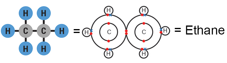 Molecular diagrams of Ethane molecule