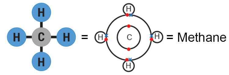 Molecular diagrams of methane molecule