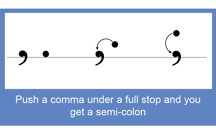 How to write a semicolon