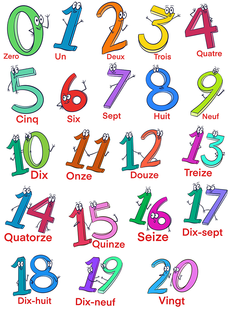 French Numbers - Introduction