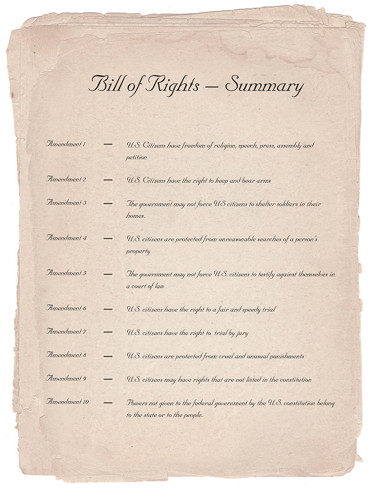 The first 10 amendments of the US constitution are the bills of rights
