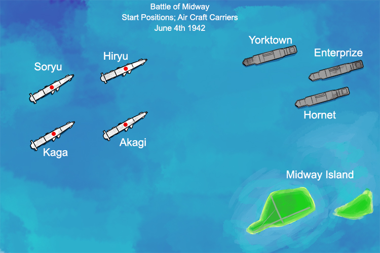 Midway battle map between Japanese and US aircraft carriers