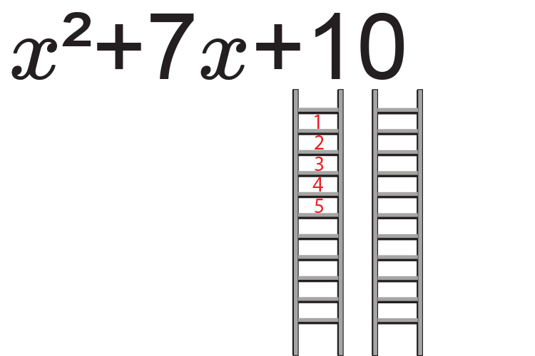 Factorise 10 in this case as it is the only whole number fill in the first ladder