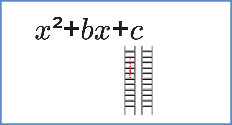 This method follows along the lines of the ladder factorising method