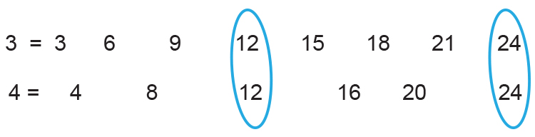 The lowest common multiple of 3 and 4 is 12