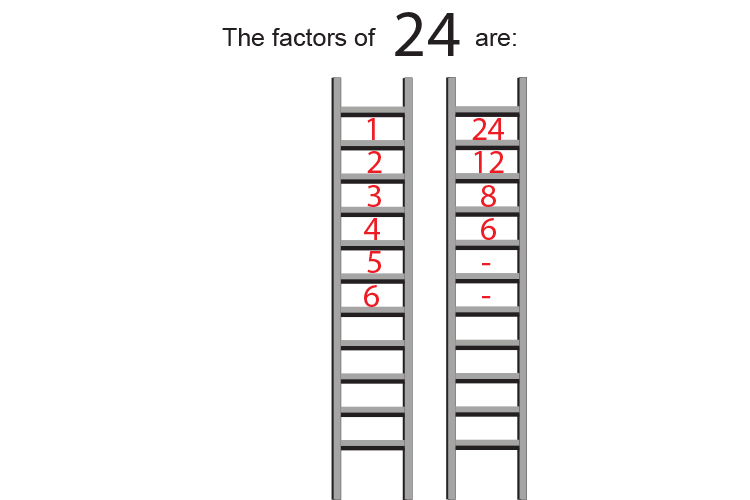 Fill out ladders 1 and 2 and take the prime factors