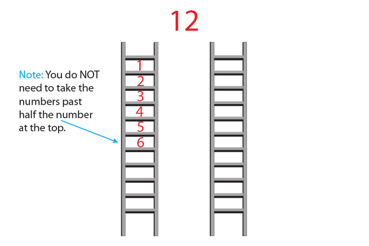 On the first ladder start with one and ascend the numbers on each rung until you get to half the number you are trying to factorise