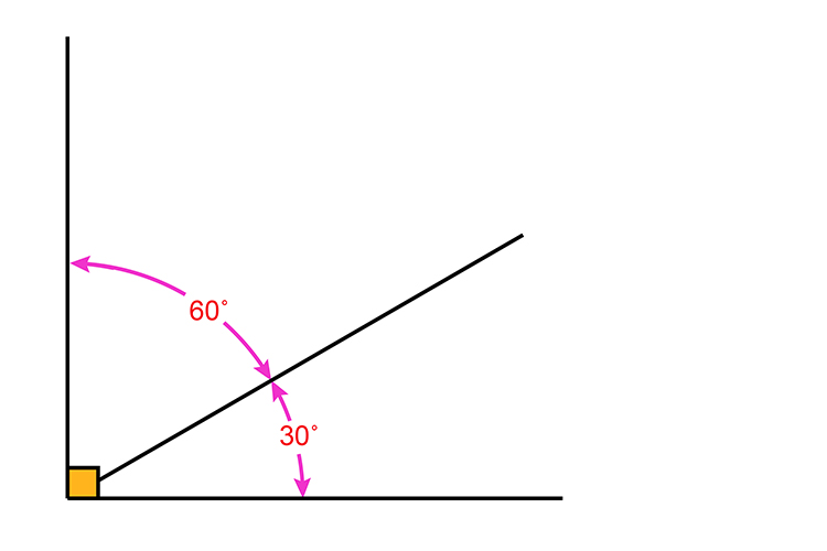 Here is an example of complimentary angles, they both must equal 90 degrees