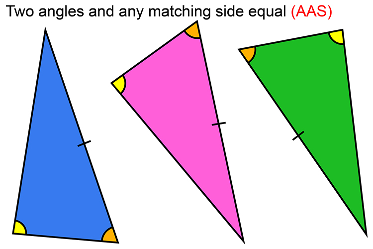 The AAS rule is if 2 angles within both triangles are the same then they are both congruent