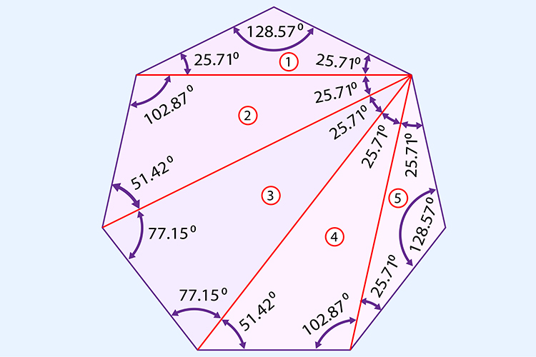 There are 5 triangles that make up a heptagon therefore the internal angles equal 900 degrees