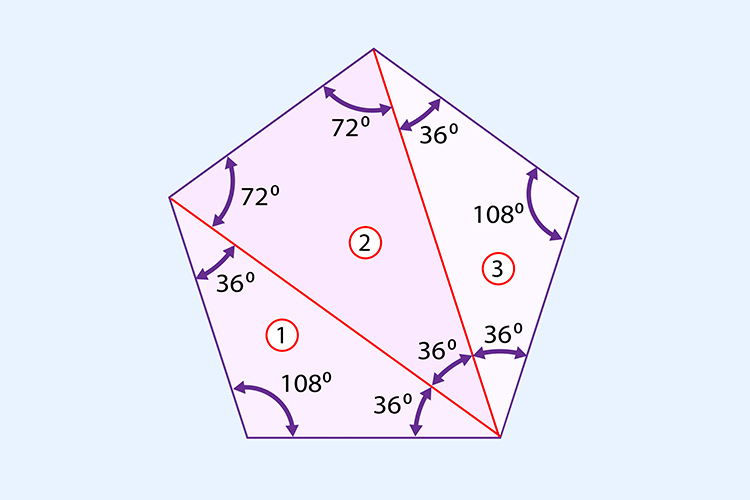 A pentagon can be divided into 3 triangles so it is just a case of multiplying 180 (The total angles of a triangle) by 3
