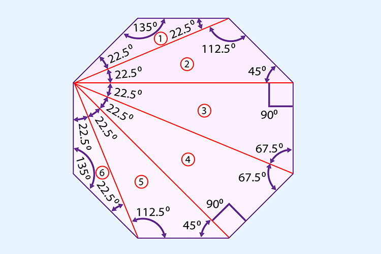 An octagon can be divided in 6 triangles