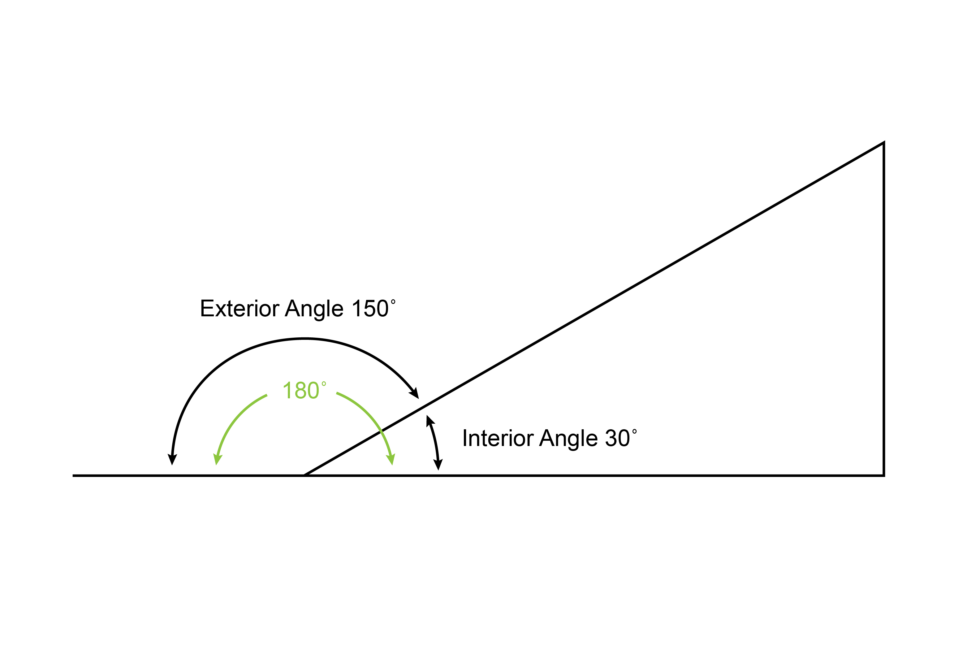 To work out the interior or exterior angle of a polygon you need to define the interior or exterior angle