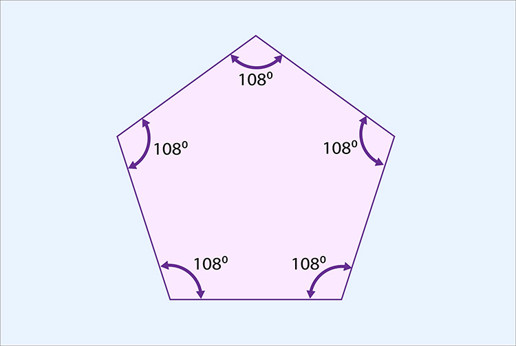 A pentagon will have 5 equal internal angles