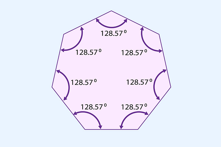The interior angles of a heptagon equal 900 degrees