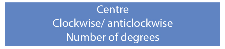 Centre, Clock and anticlockwise and number of degrees