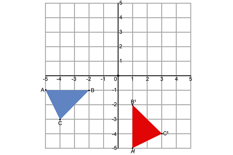 Draw out the rotated triangle with the memory aid