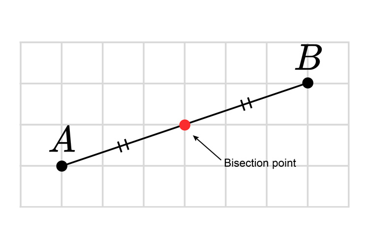 Draw a blob on the bisection to remind you