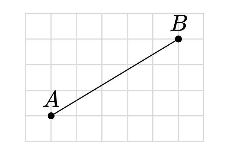 Bisect A and B with a protractor