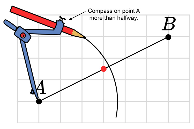 Put the compass on A and draw a curve slightly off centre so the mid point goes behind the curve