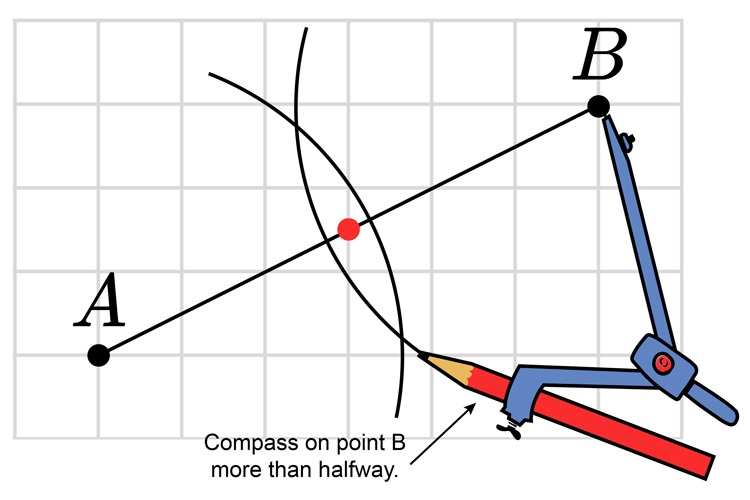 Put the compass on B and draw a curve slightly off centre so the mid point goes behind the curve