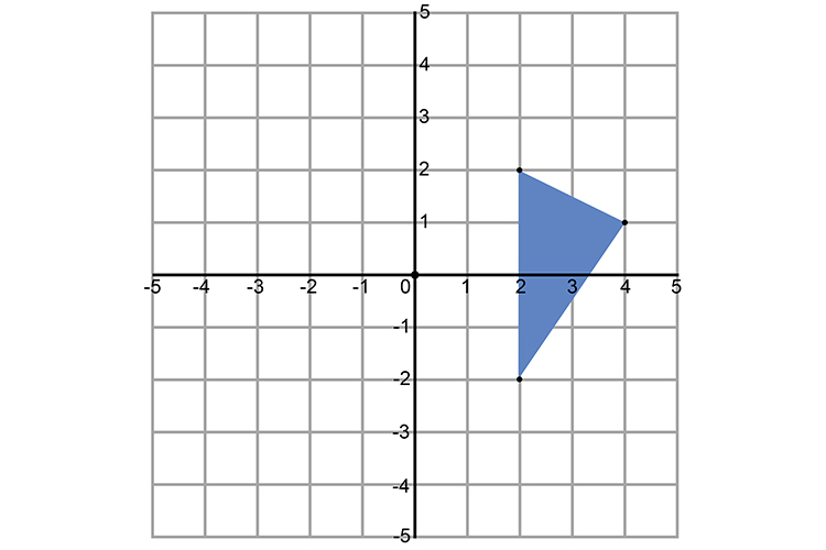Rotate this triangle anticlockwise by 90 degrees