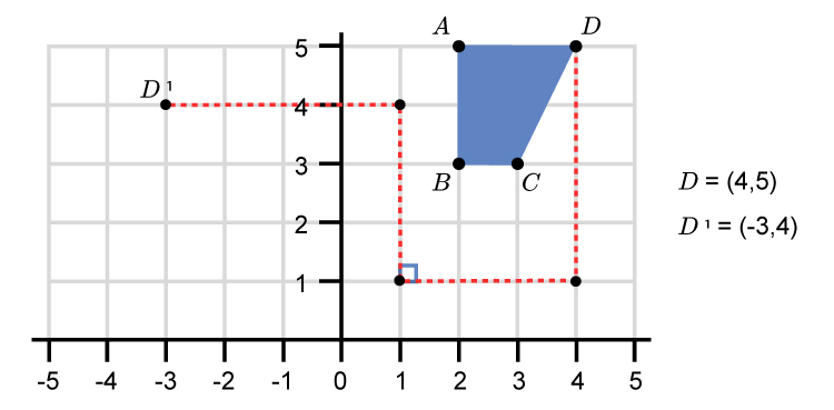 Rotate corner D using the L method