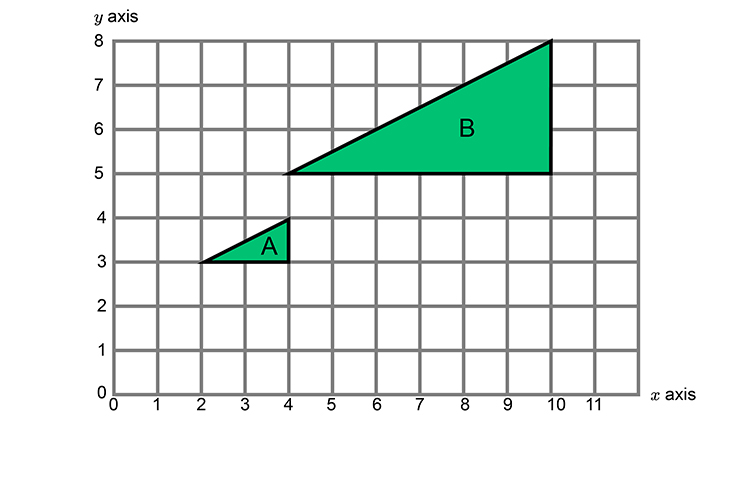 Describe this transformation of triangle A to triangle B