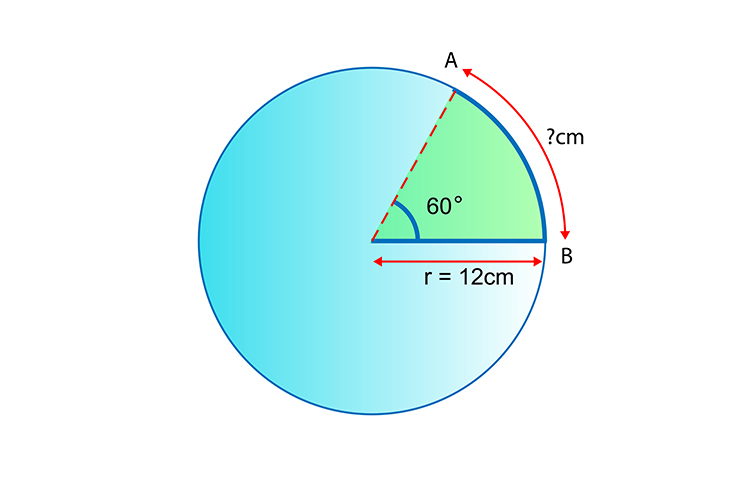 Work out the length of this circles circumference using radians