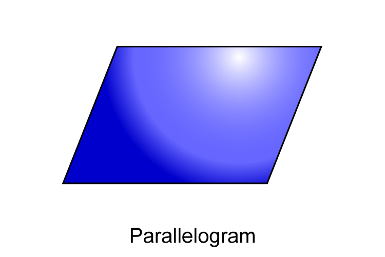 A parallelogram is a quadrilateral