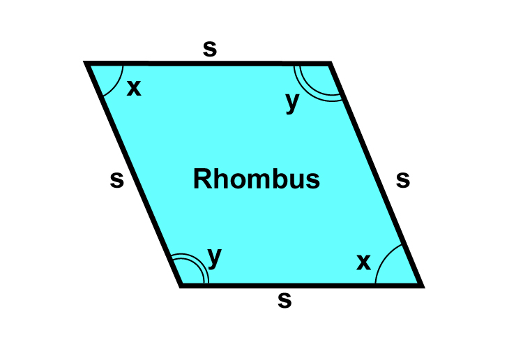 The opposite angles on the inside of a rhombus are of equal measure