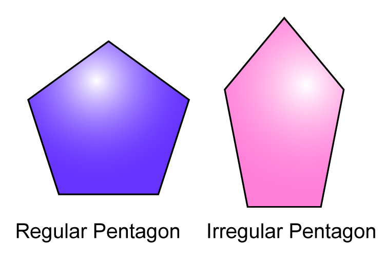 Regular and irregular pentagons