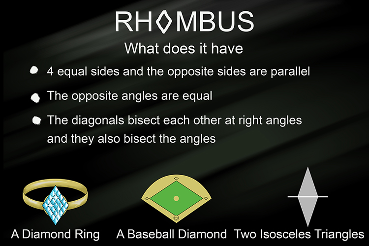 Fact file of a rhombus