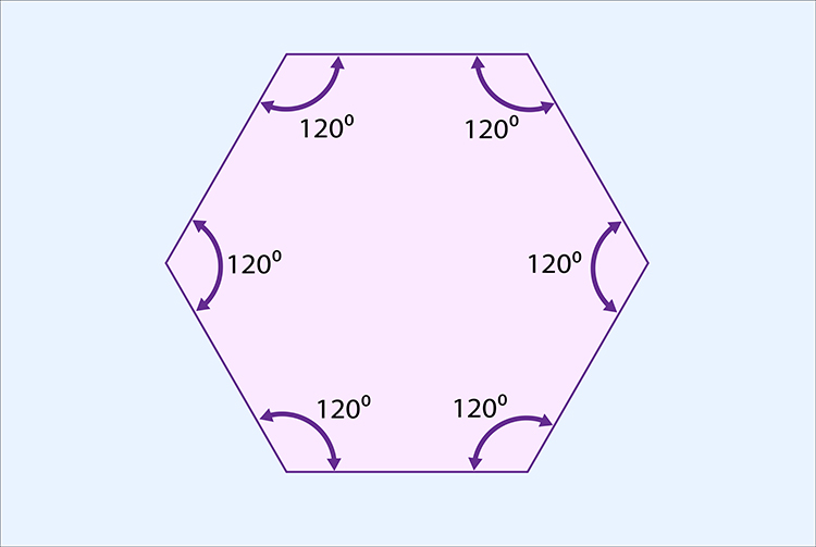 The internal angles of a hexagon divided by 360 makes 3, this is a whole number meaning it will tessellate