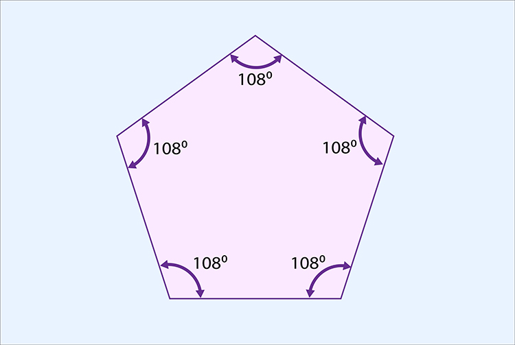 The internal angles of a pentagon divided by 360 makes 3.33, this is not a whole number meaning it will not tessellate