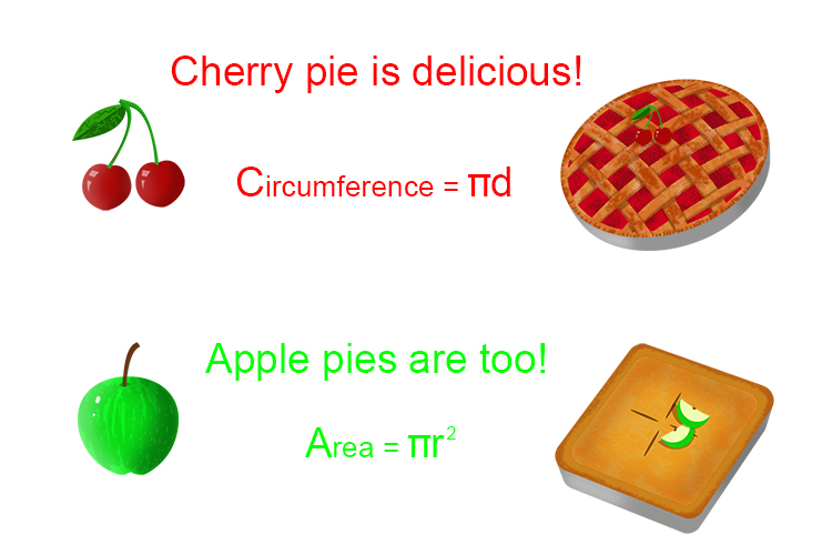 How to remember the circumference and area mnemonic