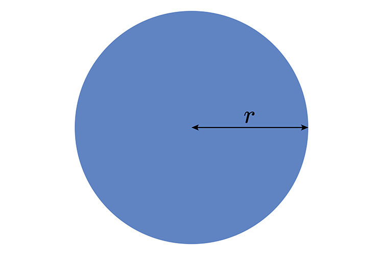 We know how to find the radius of a circle - Pie r squared
