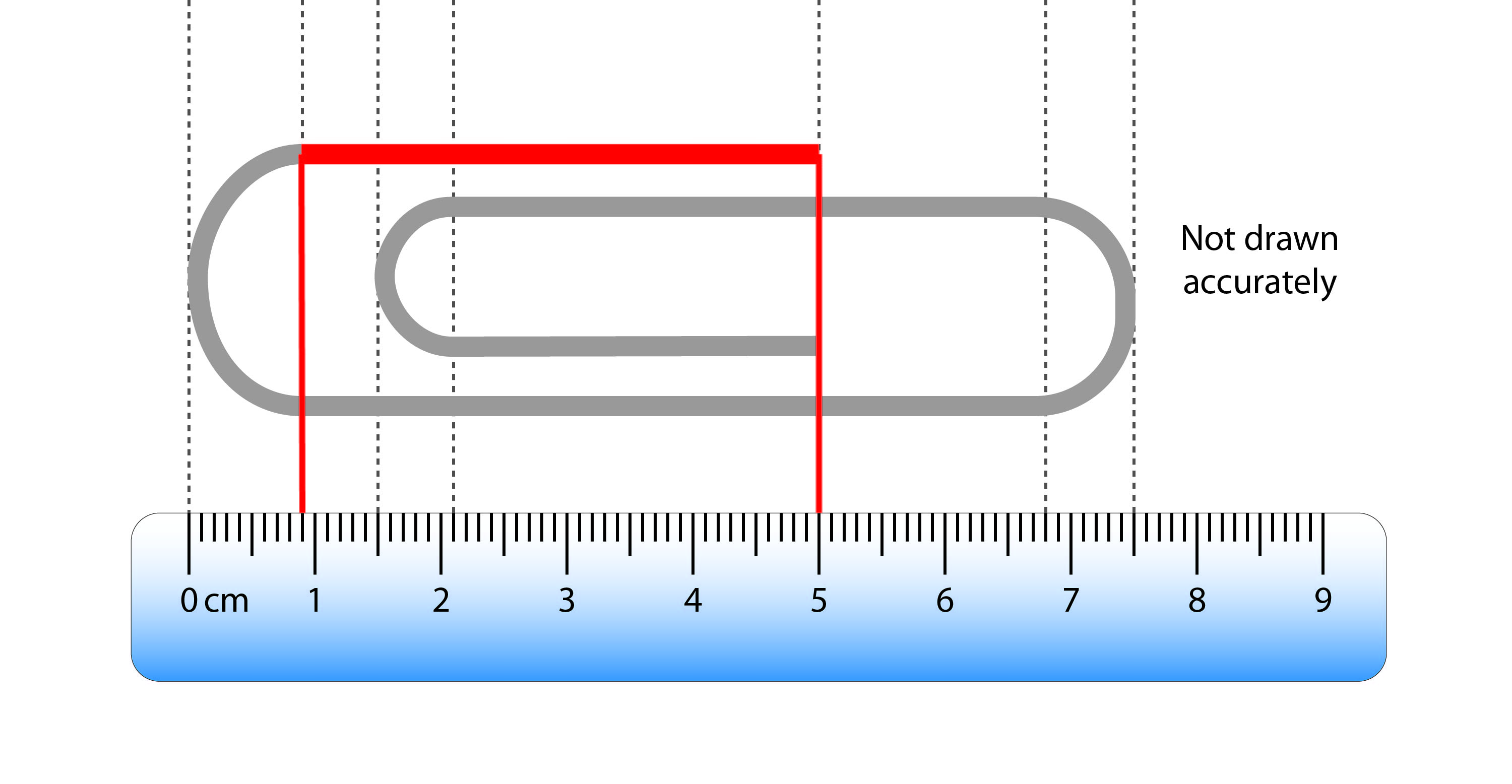 The red line measures 4.1cm