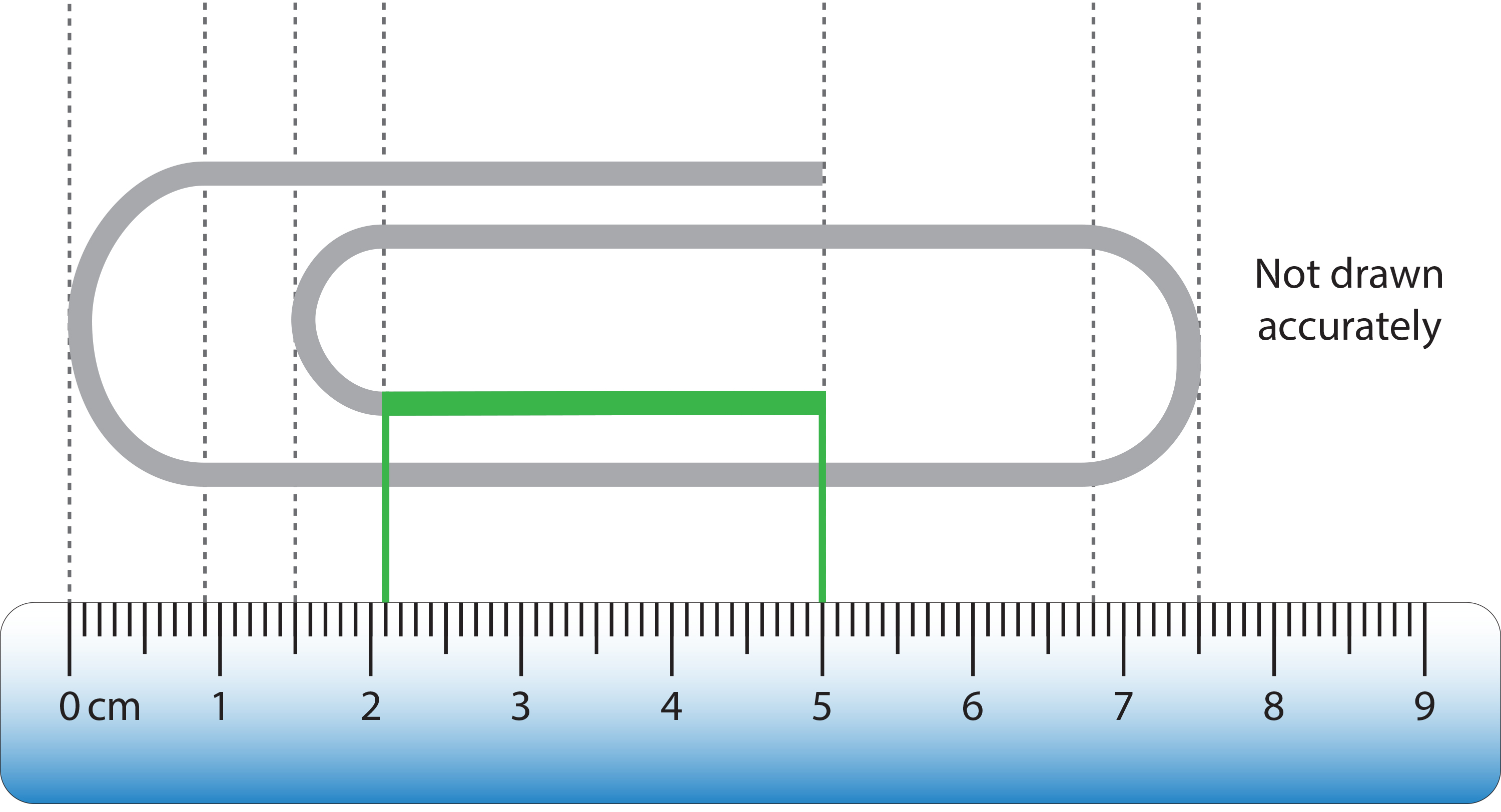 The green line measures 2.9cm