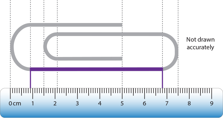 The purple line is 5.9cm